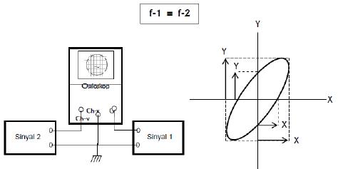 Phase Power Measurement | TN Elektro