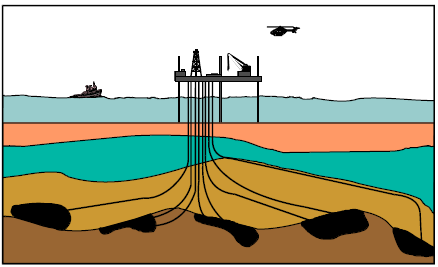 Horizontal Directional Drilling | TN Sipil